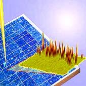 Solární článek, na nějž dopadá paprsek světla