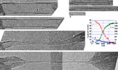 Průběh trhací zkoušky nanotrubky včetně diagramu závislosti protékajícího proudu aprodloužení na čase